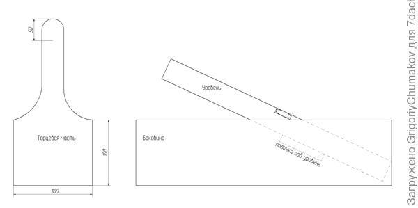 Определение длины ящика