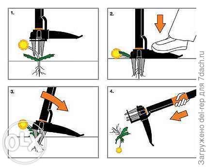 Принцип работы удалителя сорняка