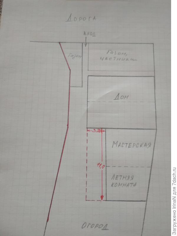 Очень схематично, планируемый навес показан красным пунктиром
