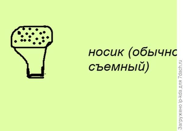 носик