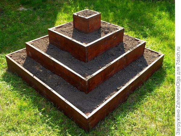 Клубничная грядка-пирамидка