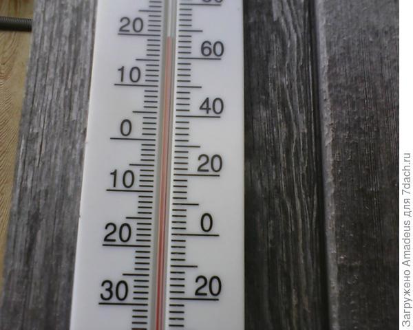 Показания температуры окружающей среды