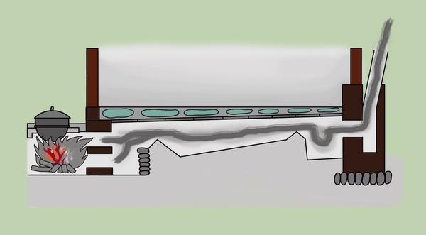 Схема отопления при помощи ондоль