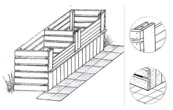 Эскиз двухсекционного компостного ящика с пояснениями, выполнен автором