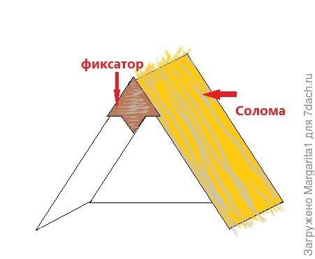Разрезаем вторую коробку по диагонали так , чтобы получилась треугольная призма