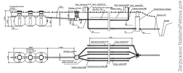 Схема устройства септика и поля фильтрации