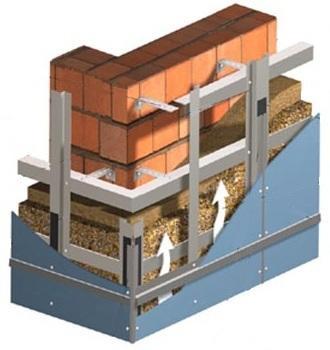 Схема фасадного каркаса для устройства вентилируемых фасадов