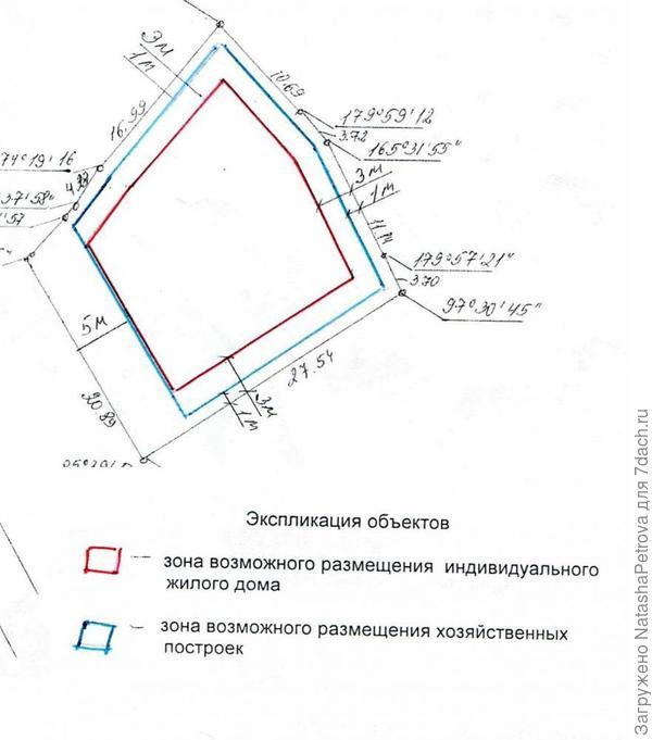 Пример зон возможного размещения на участке жилых и хозяйственных построек. Фото с сайта http://www.chipmaker.ru/