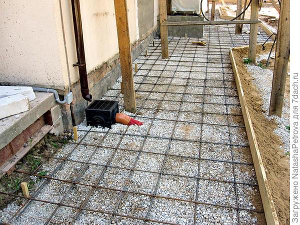 Основа для бетонной отмостки. Фото с сайта https://www.ivd.ru