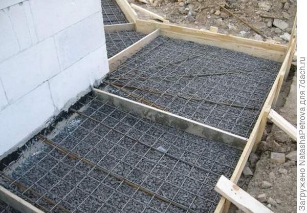 Опалубка для отливки бетонной отмостки. Фото с сайта http://www.globalsuntech.com