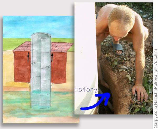 Как вредит неправильный глиняный замок. Фото с сайта http://www.kolodec.ru