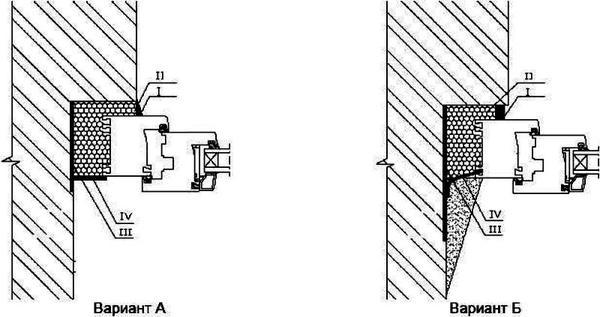 Варианты устройства монтажного шва. Рисунок из ГОСТ 30971-2012. Фото с сайта docs.cntd.ru