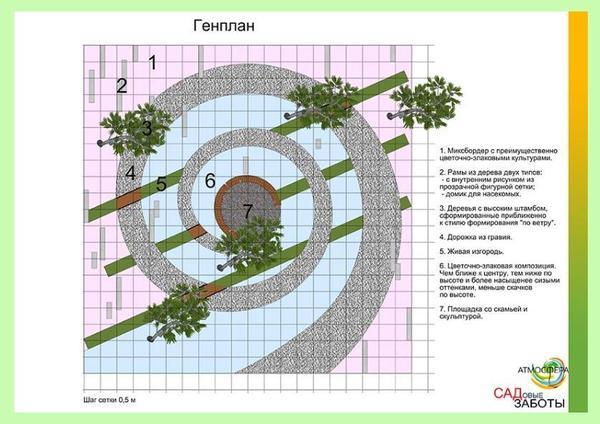 Проект Мелодия сада. Автор Ассоль Байгулова. Фото с сайта uflart.ru