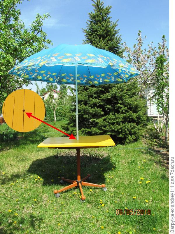 Отверстие в середине столешницы немного больше диаметра ножки зонта.