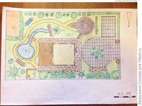 Проект маленького сада