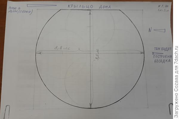 Клумба вот такой формы, почти круглая, но со стороны крыльца как бы срезанная по краю. Размер сверху вниз 3,5 метра, справа-налево 3,8. Масштаб рисунка 1:5.