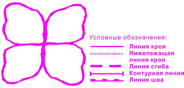 Схема-выкройка