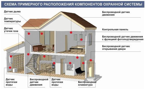 Визуализация: Игорь Смирягин/Burda Media