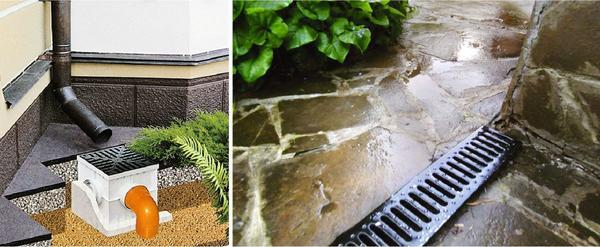 Система водостока с крыши должна быть дополнена точечным водоотводом