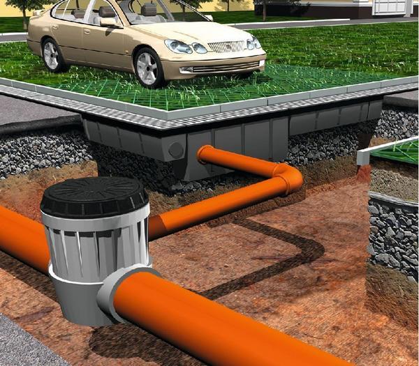 Систему водоотвода следует монтировать вместе с обустройством дренируемых территорий