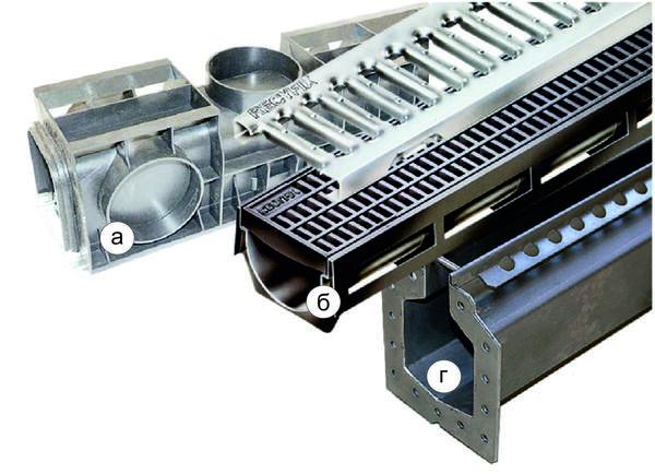 Водосборник с двумя вариантами подключения трубы