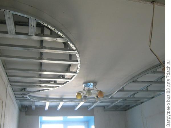 Процесс изготовления потолка