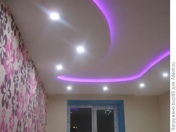 Результат на потолке