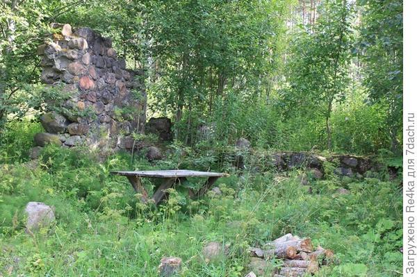 ....в этом месте раньше стояла мельница.... когда-то очень давно...глубоко в лесу....