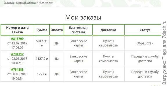 Очень много )))) Но, мне в их ассортименте  нравится ещё больше )))0