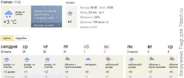 Погода на ближайшие дни)))