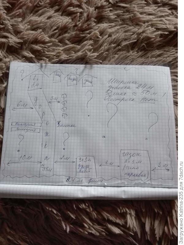 План нашего участка.