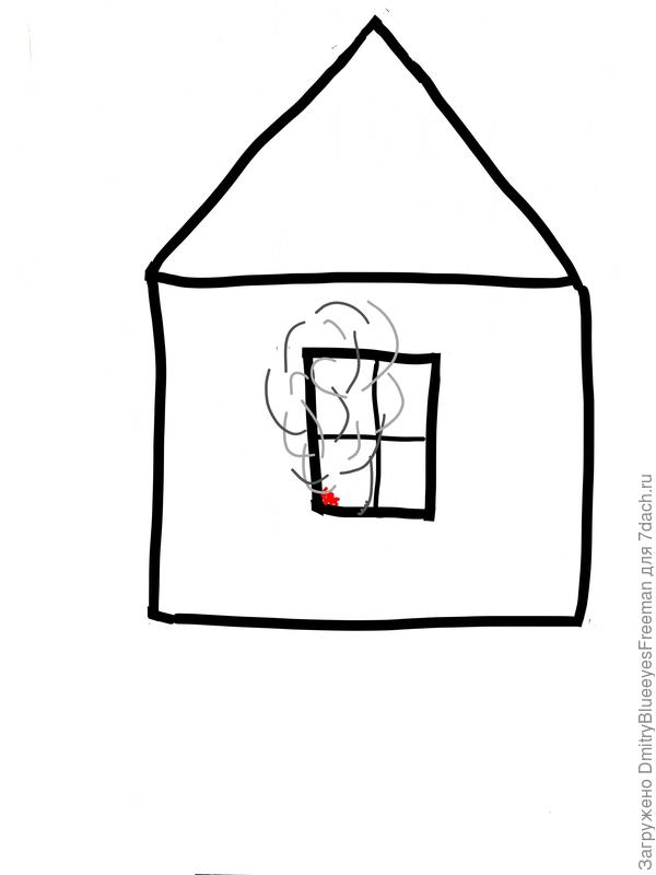 Рисунок: дома