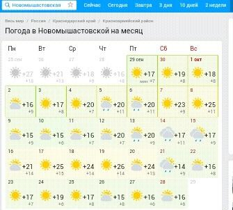 Вот погода ,примерно на месяц это станица где дом в 20 км от Краснодара :) ...но пофакту будет теплее чем пишут градусов на+3...+4 ...