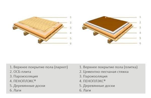 Разные варианты финишного покрытия