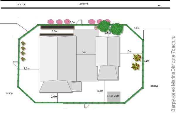 Примерный план двора