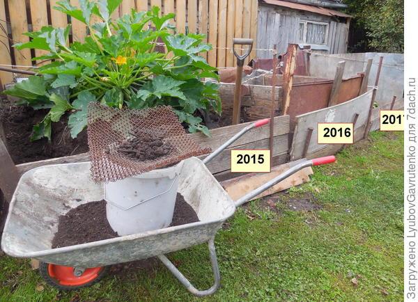 После фоток идеального компостного ящика свой показывать не очень удобно))), но так нагляднее. Фото от осени 2017 года.