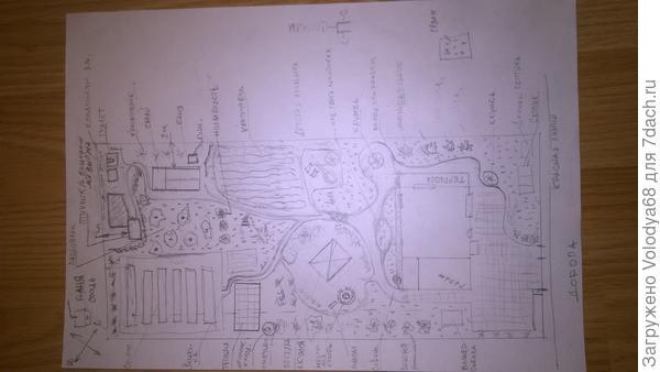 Предварительный план участка 12 соток