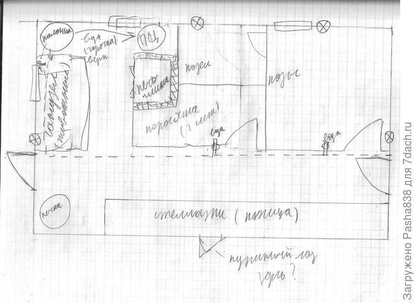 План (барбаросс). В центре печь, в одном углу круглая - это дровяная колонка, от дровяной колонки вода (нижняя) в санузел для живности, верхняя (она с душем) самотёком по приделанной к потолку трубе в перощипальную машину (перощипальная машина при работе требует пролива струйкой горячей воды). Печь-плита (кирпичная) для варки перловки, картошки и т.п. для живности, маленький загончик для пары молодых (совсем молодых. Постарше уедут в строимый свинарник, но он без отопления будет, для взролых, а мелкие будут здесь, здесь зимой отапливается), загончик для козла, совмещенный с загоном для коз