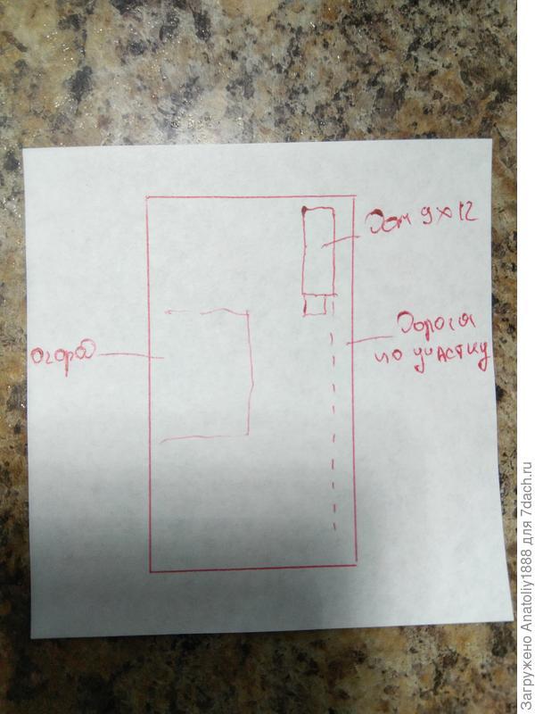 чертеж участка