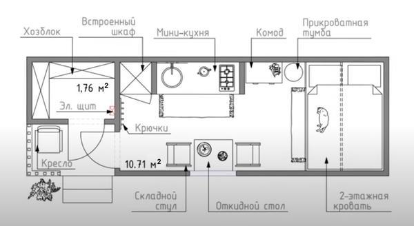 Проект бытовки внутри. Фото с канали ШИШКИН
