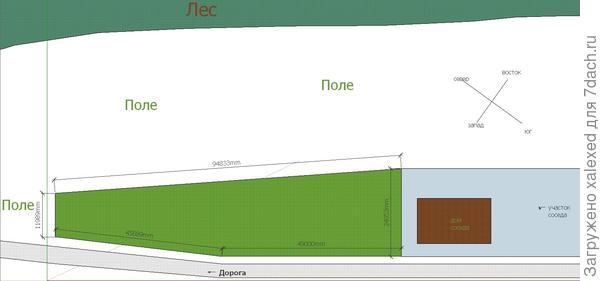 Земельный участок с размерами