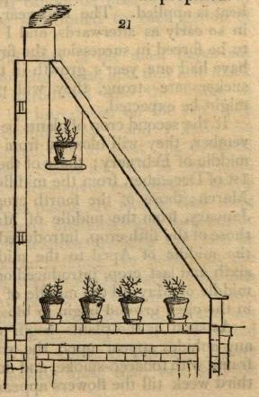 Конструкция для выгонки роз, 1826 год