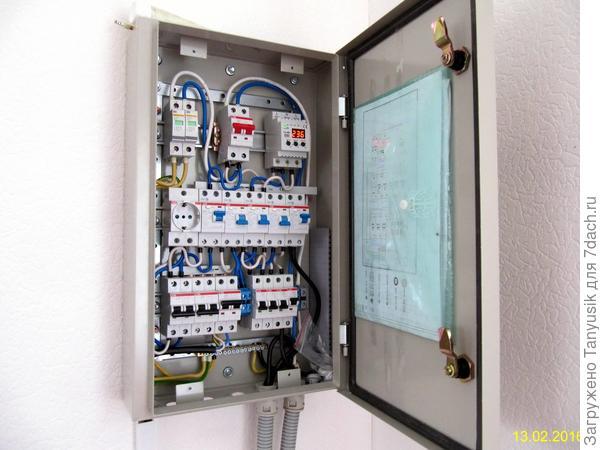 Главный распределительный щит с УЗО (устройство защитного отключения).
